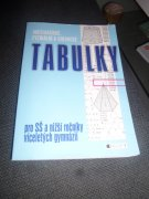 MFCH tabulky